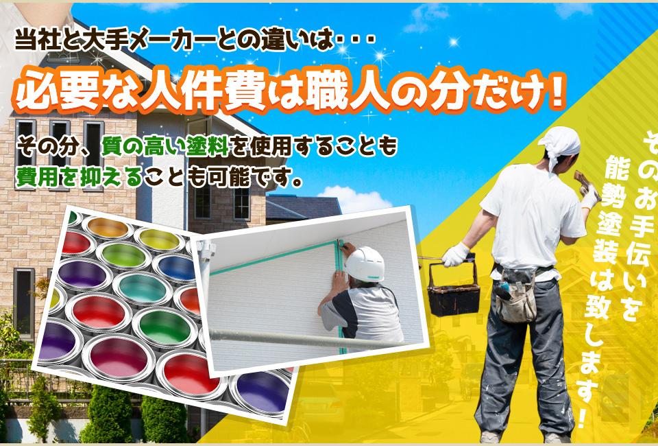 必要な人件費は職人の分だけ!その分、質の高い塗料を使用することも費用を抑えることも可能です。